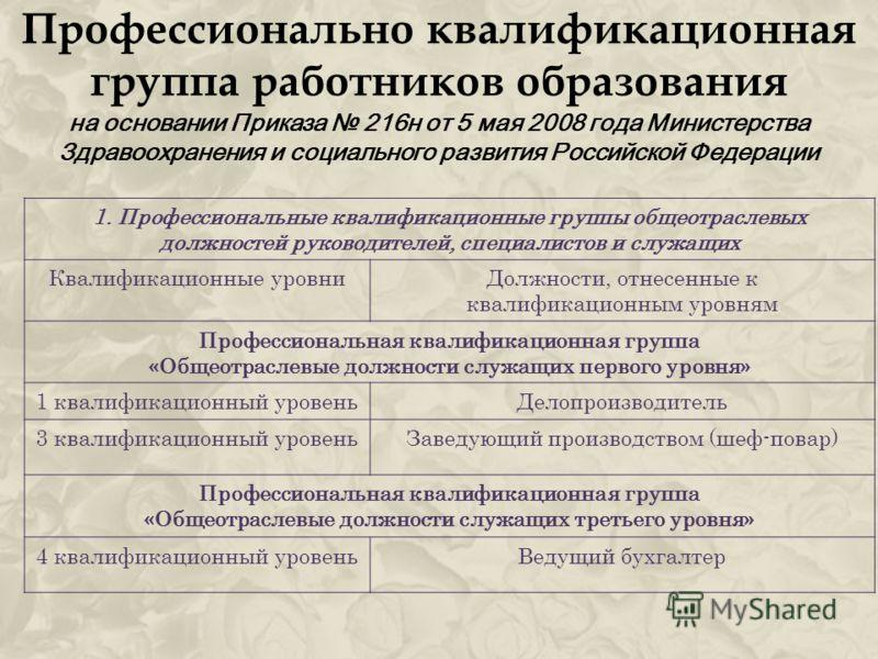Профессионально квалификационная группа работников образования на основании Приказа 216н от 5 мая 2008 года Министерства Здравоохранения и социального развития Российской Федерации 1. Профессиональные квалификационные группы общеотраслевых должностей