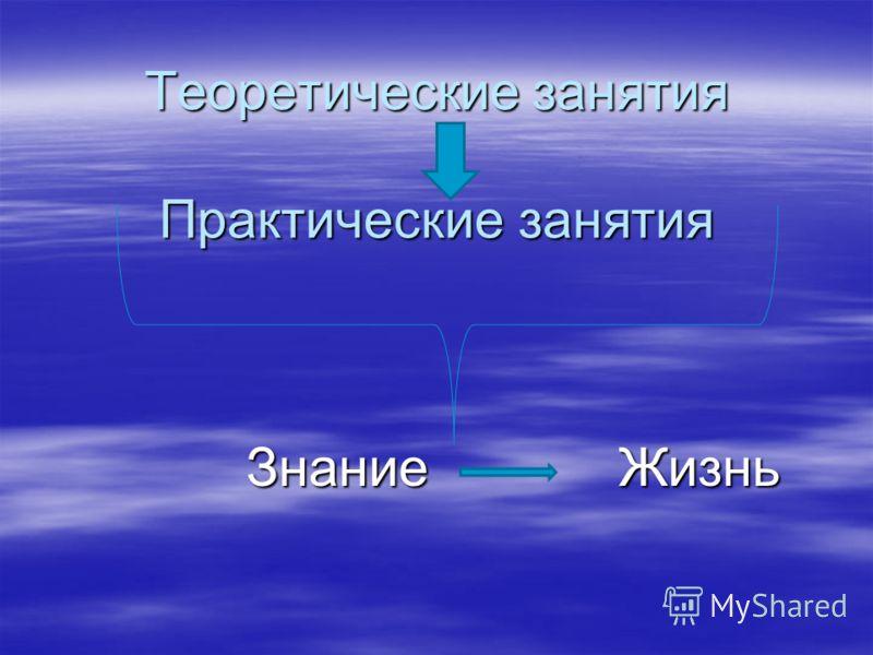 Теоретические занятия Практические занятия Знание Жизнь Знание Жизнь