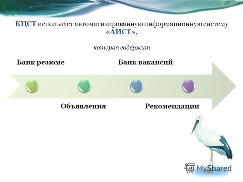 Дата 1 Дата 2 Дата 3 Дата 4 КЦСТ использует автоматизированную информационную систему «АИСТ», которая содержит Банк резюмеБанк вакансий ОбъявленияРекомендации