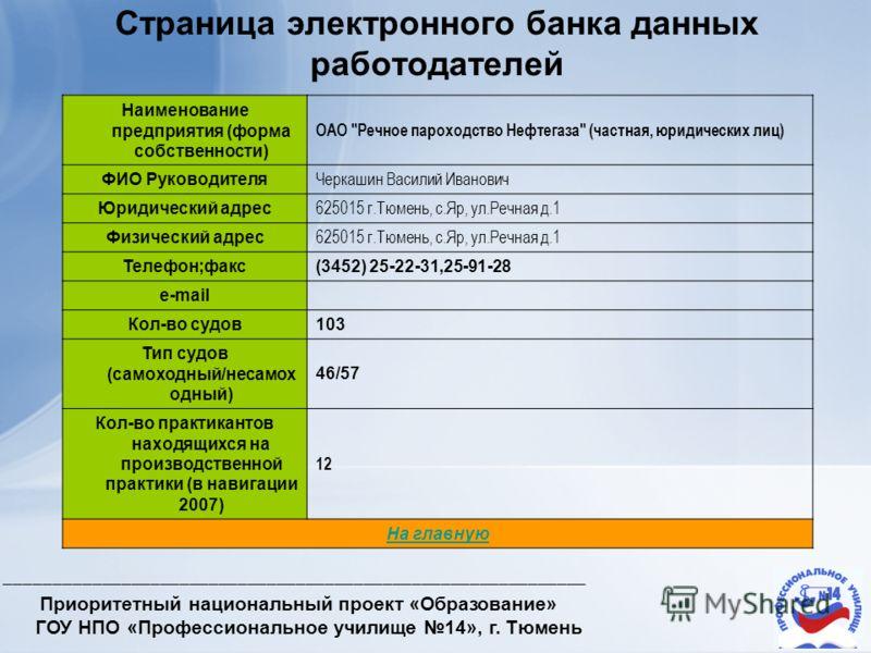 Наименование предприятия (форма собственности) ОАО