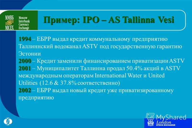 Пример: IPO – AS Tallinna Vesi 1994 1994 – ЕБРР выдал кредит коммунальному предприятию Таллиннский водоканал ASTV под государственную гарантию Эстонии 2000 2000 – Кредит заменили финансированием приватизации ASTV 2001 2001 – Муниципалитет Таллинна пр