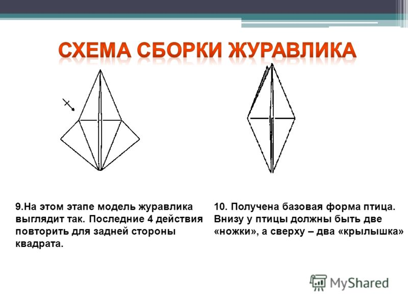9.На этом этапе модель журавлика выглядит так. Последние 4 действия повторить для задней стороны квадрата. 10. Получена базовая форма птица. Внизу у птицы должны быть две «ножки», а сверху – два «крылышка»
