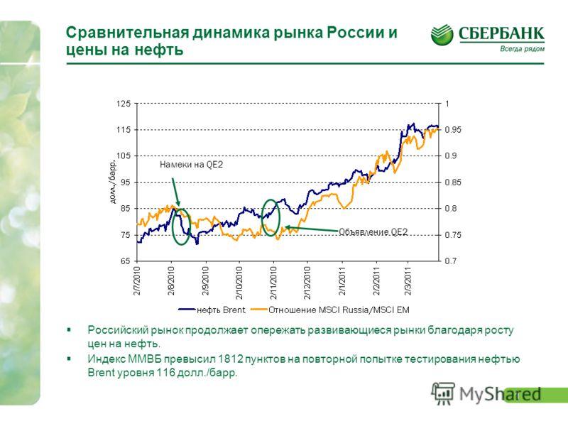 0 РЫНОК АКЦИЙ Итоги марта: рынок растет, риски - множатся Апрель, 2011
