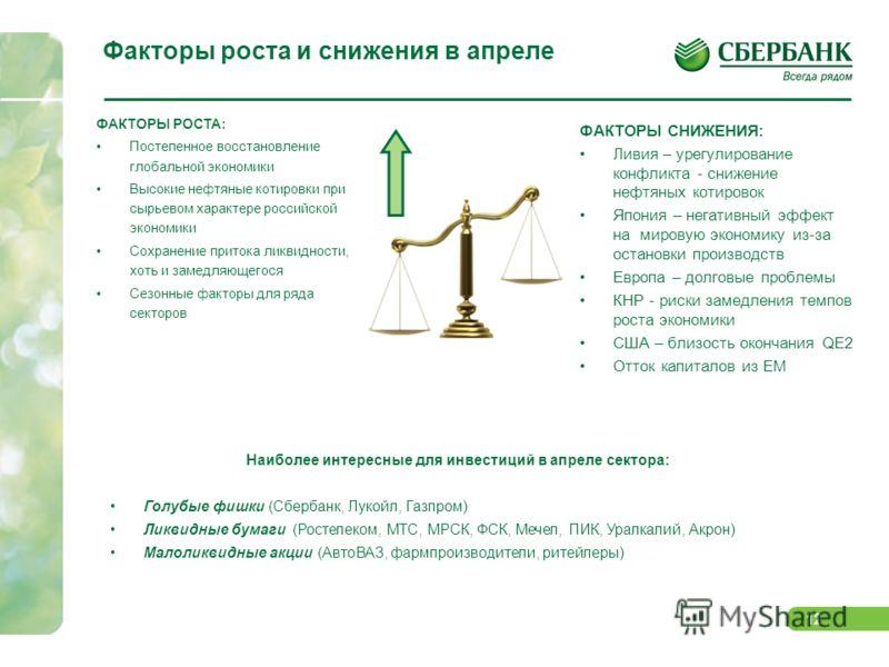 11 Прогноз динамики российского рынка акций Март - индекс ММВБ продолжил повышаться, несмотря на рост волатильности, продолжение которого мы ожидаем в апреле. Базовый вариант на апрель - рост рынка с ближайшей целью по индексу ММВБ - 1870 пунктов, но
