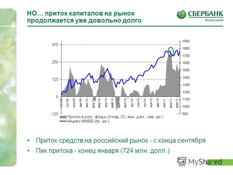 2 С начала года сохраняется значительный приток средств нерезидентов Приток средств нерезидентов поддерживает российский рынок акций ввиду: дешевизны российской «нефтянки» высоких цен на нефть в то время как с развивающихся рынков акций капиталы по-п