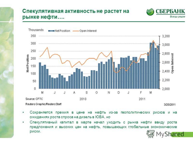 3 НО… приток капиталов на рынок продолжается уже довольно долго Приток средств на российский рынок - с конца сентября Пик притока - конец января (724 млн. долл.)