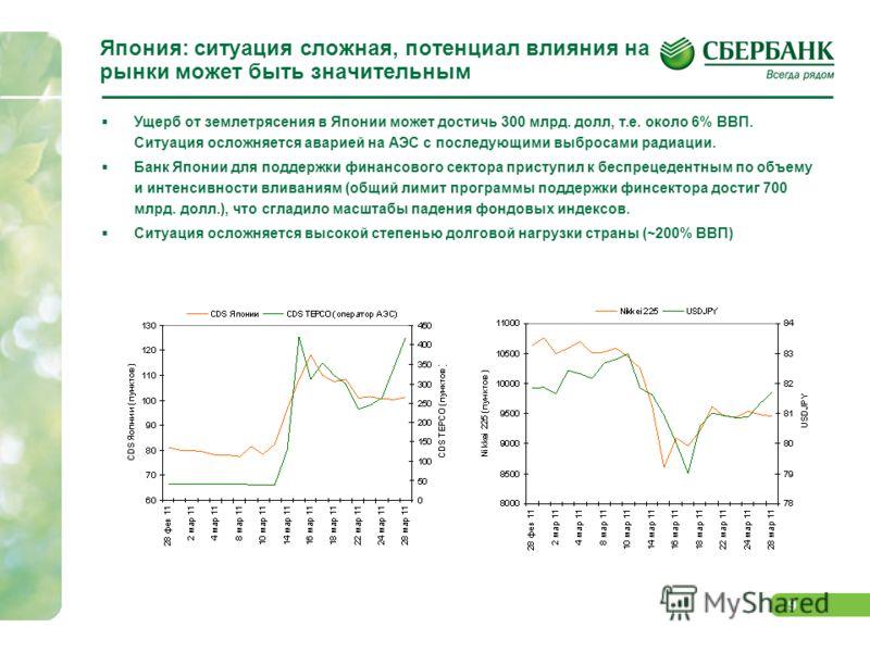 8 Европа: долговой кризис вновь напомнил о себе Рост доходности европейских облигаций на ожиданиях повышения ставки на заседании ЕЦБ 7 апреля укрепление евро, но: Проблема PIIGS, и Пакт «Европа Плюс» - сокращение госрасходов
