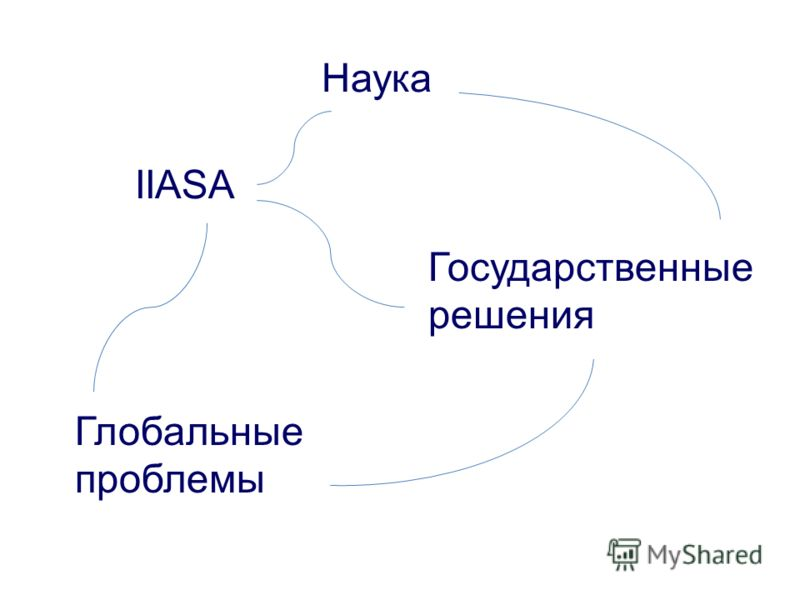 IIASA Глобальные проблемы Наука Государственные решения