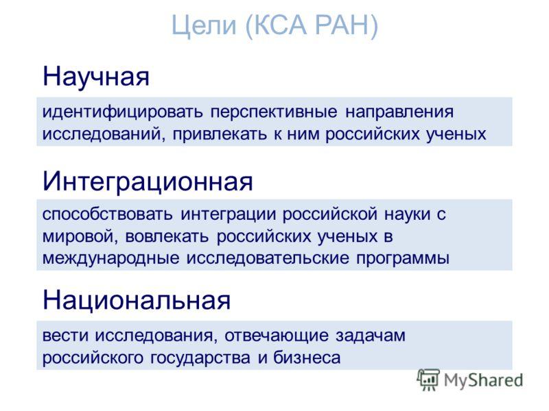 Научная Цели (КСА РАН) Интеграционная Национальная идентифицировать перспективные направления исследований, привлекать к ним российских ученых способствовать интеграции российской науки с мировой, вовлекать российских ученых в международные исследова
