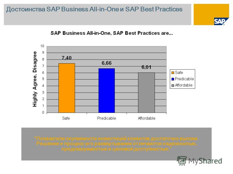 Достоинства SAP Business All-in-One и SAP Best Practices Показатели окупаемости инвестиций клиентов достаточно высоки. Решение и процесс его развертывания отличаются надежностью, предсказуемостью и ценовой доступностью.