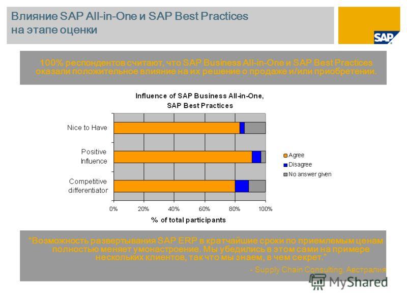 Влияние SAP All-in-One и SAP Best Practices на этапе оценки 100% респондентов считают, что SAP Business All-in-One и SAP Best Practices оказали положительное влияние на их решение о продаже и/или приобретении. Возможность развертывания SAP ERP в крат