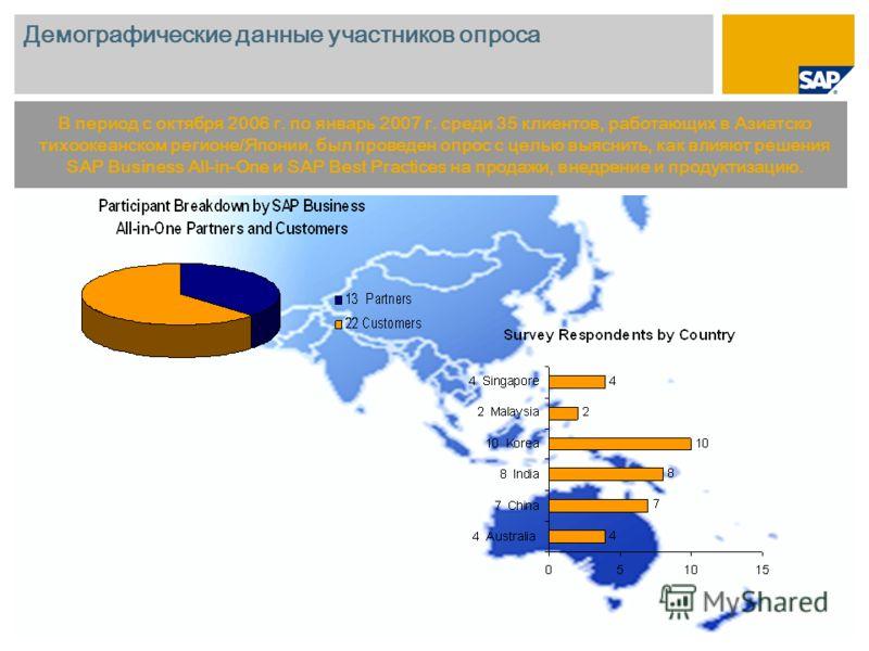 Демографические данные участников опроса В период с октября 2006 г. по январь 2007 г. среди 35 клиентов, работающих в Азиатско тихоокеанском регионе/Японии, был проведен опрос с целью выяснить, как влияют решения SAP Business All-in-One и SAP Best Pr