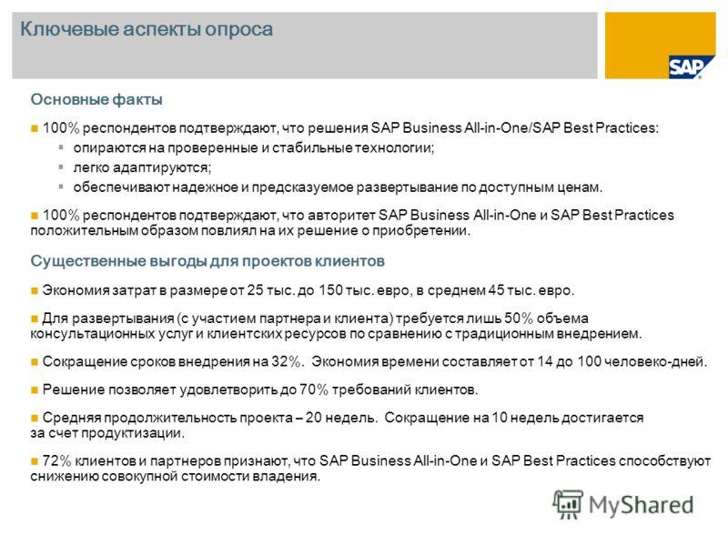 Ключевые аспекты опроса Основные факты 100% респондентов подтверждают, что решения SAP Business All-in-One/SAP Best Practices: опираются на проверенные и стабильные технологии; легко адаптируются; обеспечивают надежное и предсказуемое развертывание п