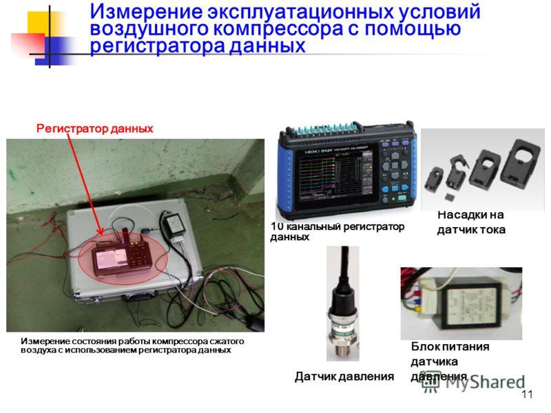 10 канальный регистратор данных Измерение состояния работы компрессора сжатого воздуха с использованием регистратора данных Насадки на датчик тока Датчик давления Регистратор данных Блок питания датчика давления Измерение эксплуатационных условий воз