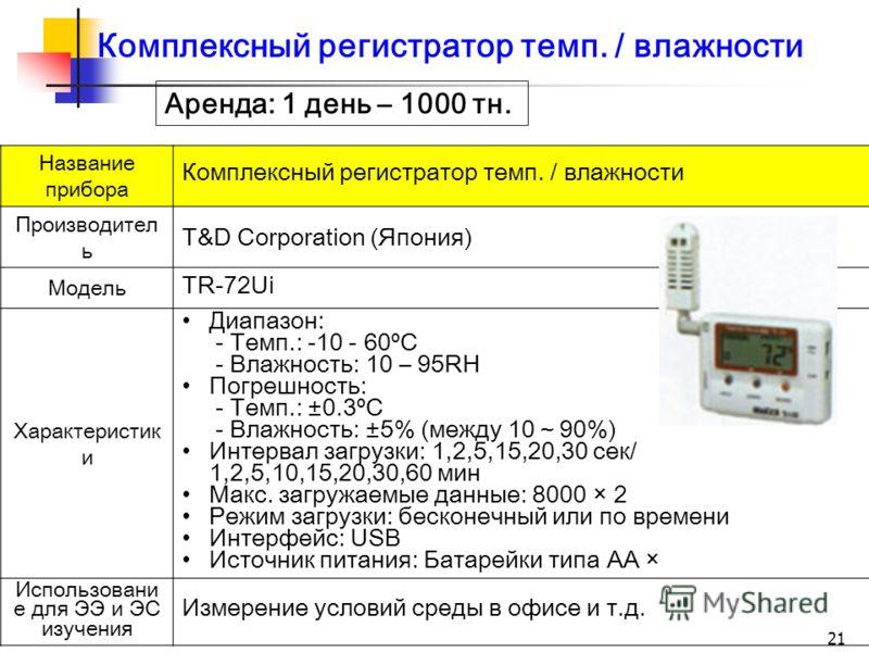 Название прибора Комплексный регистратор темп. / влажности Производител ь T&D Corporation (Япония) Модель TR-72Ui Характеристик и Диапазон: - Темп.: -10 - 60ºC - Влажность: 10 – 95RH Погрешность: - Темп.: ±0.3ºC - Влажность: ±5% (между 1090%) Интерва