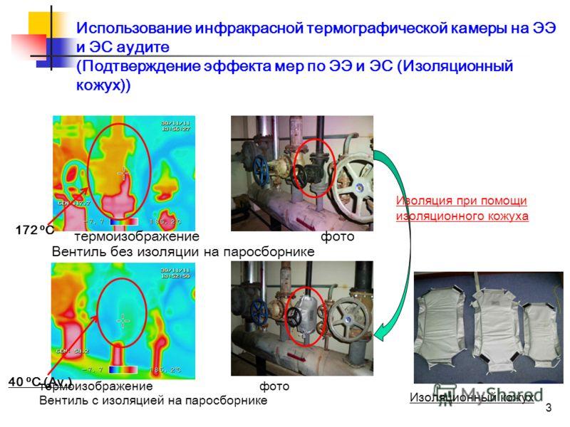 термоизображение фото Вентиль без изоляции на паросборнике термоизображение фото Вентиль с изоляцией на паросборнике 40 ºC (Av.) 172 ºC Изоляция при помощи изоляционного кожуха Изоляционный кожух Использование инфракрасной термографической камеры на