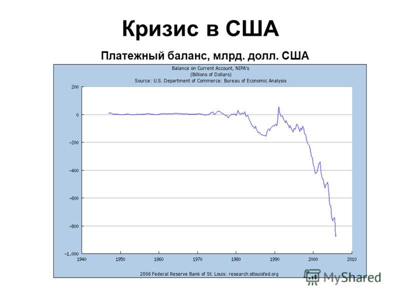Платежный баланс, млрд. долл. США