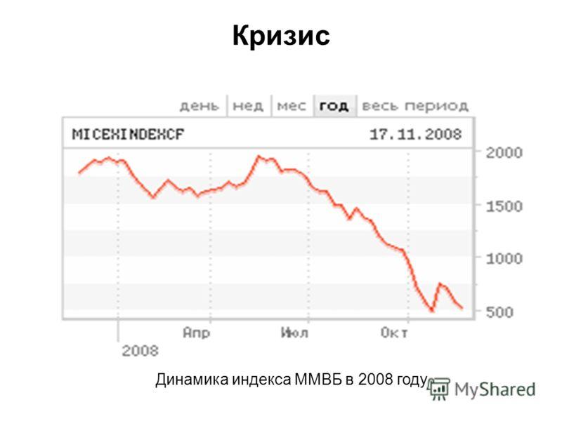Кризис Динамика индекса ММВБ в 2008 году
