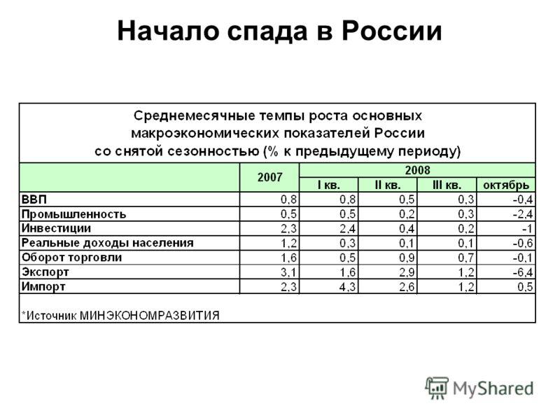 Начало спада в России