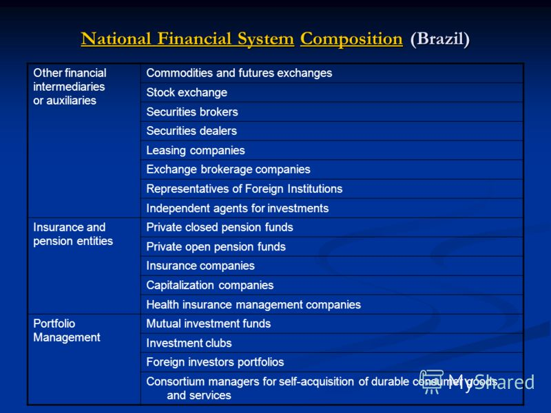 National Financial SystemNational Financial System Composition (Brazil) Composition National Financial SystemComposition Other financial intermediaries or auxiliaries Commodities and futures exchanges Stock exchange Securities brokers Securities deal