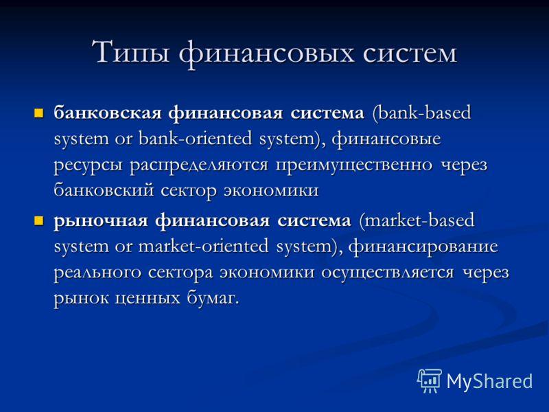 Типы финансовых систем банковская финансовая система (bank-based system or bank-oriented system), финансовые ресурсы распределяются преимущественно через банковский сектор экономики банковская финансовая система (bank-based system or bank-oriented sy
