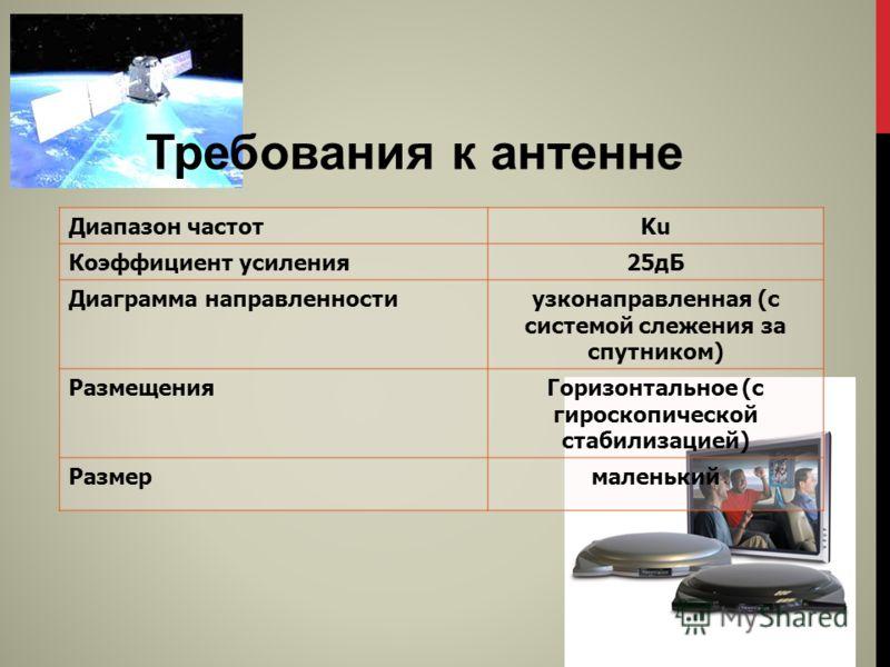 Диапазон частотKu Коэффициент усиления25дБ Диаграмма направленностиузконаправленная (с системой слежения за спутником) РазмещенияГоризонтальное (с гироскопической стабилизацией) Размермаленький Требования к антенне