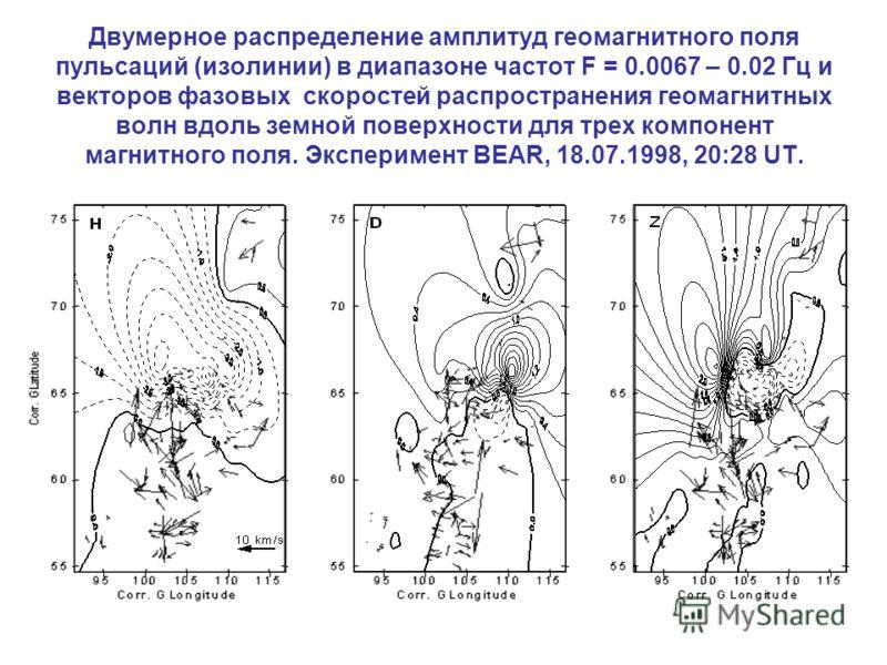 Двумерное распределение амплитуд геомагнитного поля пульсаций (изолинии) в диапазоне частот F = 0.0067 – 0.02 Гц и векторов фазовых скоростей распространения геомагнитных волн вдоль земной поверхности для трех компонент магнитного поля. Эксперимент B