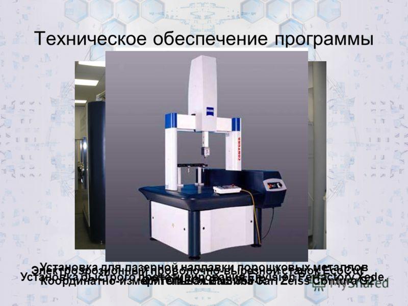 Техническое обеспечение программы Установка для лазерной наплавки порошковых металлов OPTOMEC LENS 850-R Установка быстрого прототипирования Envision Perfactory Xede. Электроэрозионный проволочно-вырезной станок EcoCut Координатно-измерительная машин
