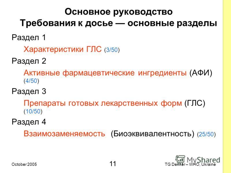 11 TG Dekker – WHO, UkraineOctober 2005 Основное руководство Требования к досье основные разделы Раздел 1 Характеристики ГЛС (3/50) Раздел 2 Активные фармацевтические ингредиенты (AФИ) (4/50) Раздел 3 Препараты готовых лекарственных форм (ГЛС) (10/50