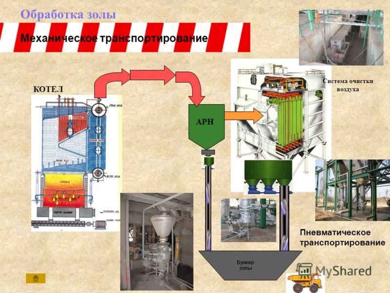 КОТЕЛ APH Система очистки воздуха Обработка золы Механическое транспортирование Пневматическое транспортирование Бункер золы