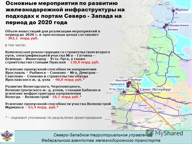 Основные мероприятия по развитию железнодорожной инфраструктуры на подходах к портам Северо - Запада на период до 2020 года Объем инвестиций для реализации мероприятий в период до 2020 г. в прогнозных ценах составляет - 302,1 млрд руб. в том числе: К