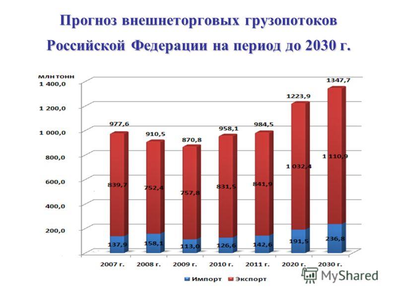 Прогноз внешнеторговых грузопотоков Российской Федерации на период до 2030 г.