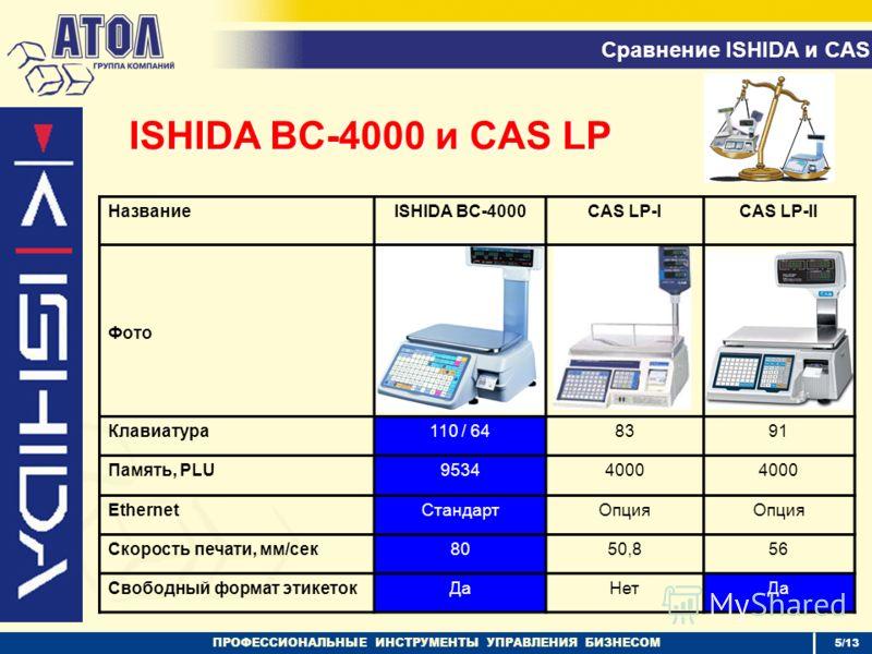 ПРОФЕССИОНАЛЬНЫЕ ИНСТРУМЕНТЫ УПРАВЛЕНИЯ БИЗНЕСОМ 5/13 Сравнение ISHIDA и CAS НазваниеISHIDA BC-4000CAS LP-ICAS LP-II Фото Клавиатура110 / 648391 Память, PLU95344000 EthernetСтандартОпция Скорость печати, мм/сек8050,856 Свободный формат этикетокДаНетД