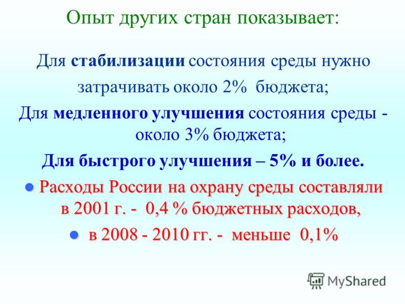 Опыт других стран показывает: Для стабилизации состояния среды нужно затрачивать около 2% бюджета; Для медленного улучшения состояния среды - около 3% бюджета; Для быстрого улучшения – 5% и более. Расходы России на охрану среды составляли в 2001 г. -