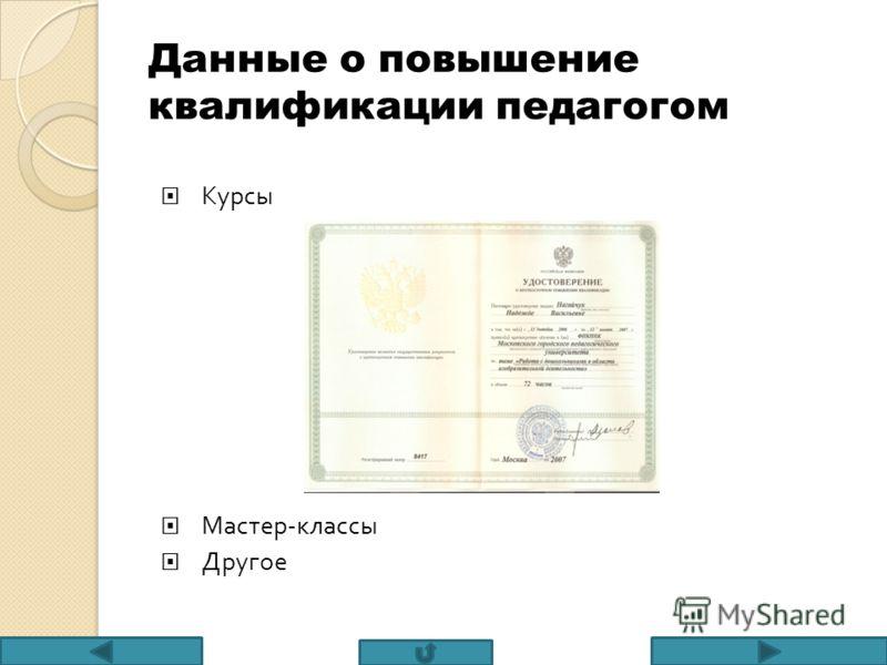 Данные о повышение квалификации педагогом Курсы Мастер - классы Другое