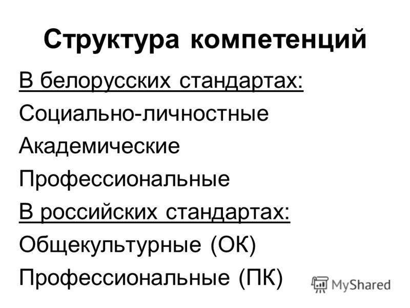 Структура компетенций В белорусских стандартах: Социально-личностные Академические Профессиональные В российских стандартах: Общекультурные (ОК) Профессиональные (ПК)