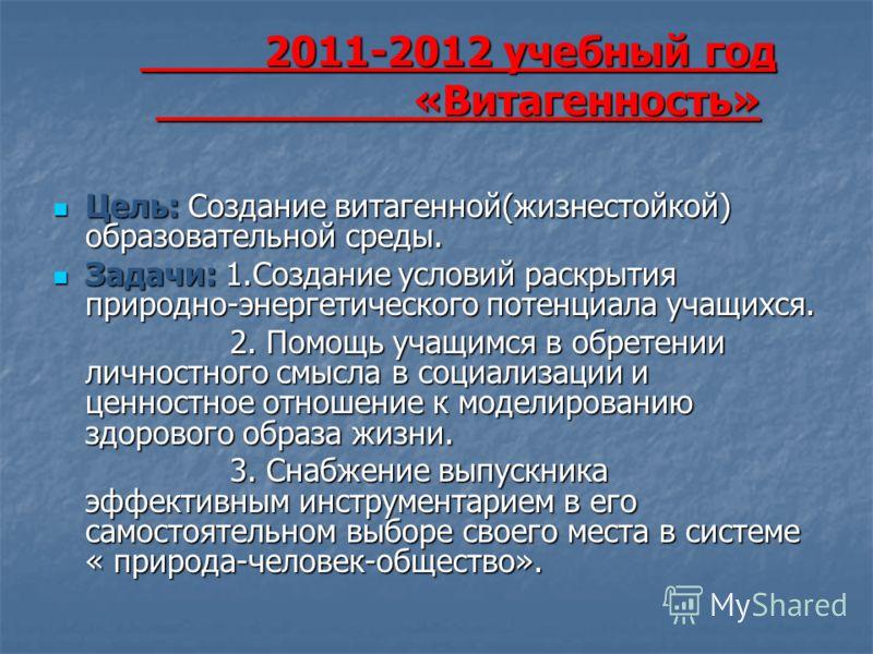 2011-2012 учебный год «Витагенность» 2011-2012 учебный год «Витагенность» Цель: Создание витагенной(жизнестойкой) образовательной среды. Цель: Создание витагенной(жизнестойкой) образовательной среды. Задачи: 1.Создание условий раскрытия природно-энер