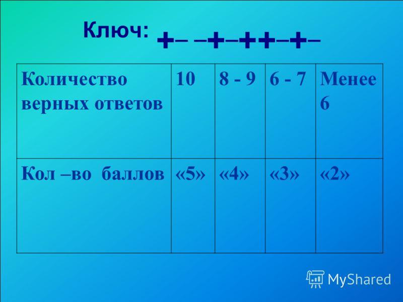 Ключ: + _ _ + _ ++ _ + _ Количество верных ответов 108 - 96 - 7Менее 6 Кол –во баллов«5»«4»«3»«2»