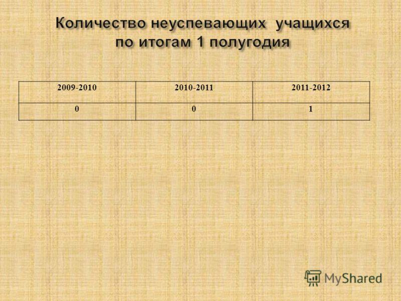 2009-20102010-20112011-2012 001