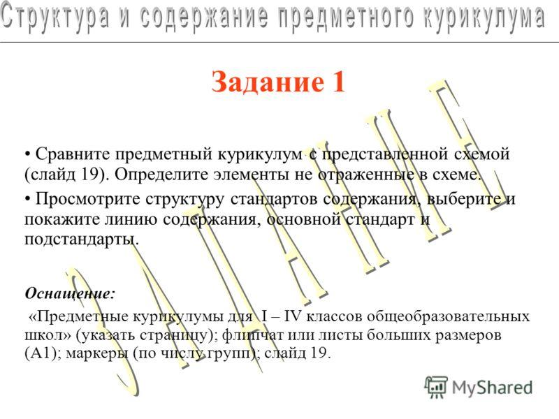 Задание 1 Сравните предметный курикулум с представленной схемой (слайд 19). Определите элементы не отраженные в схеме. Просмотрите структуру стандартов содержания, выберите и покажите линию содержания, основной стандарт и подстандарты. Оснащение: «Пр