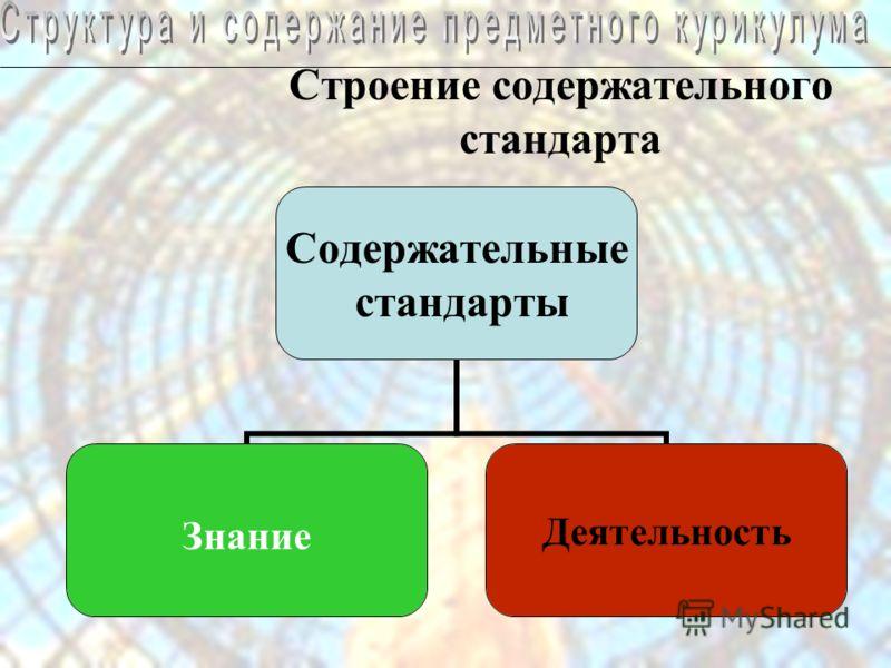 Строение содержательного стандарта Содержательные стандарты ЗнаниеДеятельность