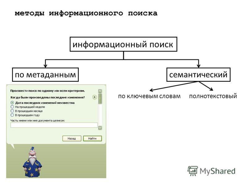 методы информационного поиска информационный поиск по метаданнымсемантический по ключевым словамполнотекстовый