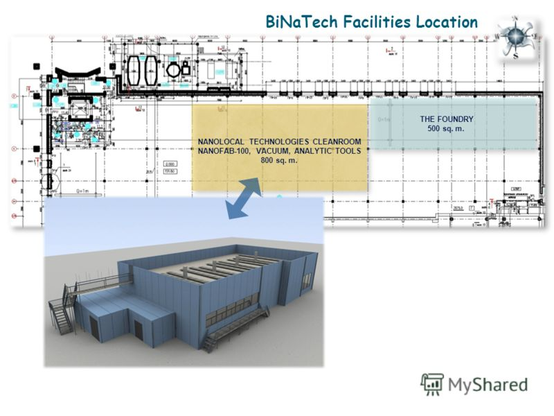 BiNaTech Facilities Location THE FOUNDRY 500 sq. m. NANOLOCAL TECHNOLOGIES CLEANROOM NANOFAB-100, VACUUM, ANALYTIC TOOLS 800 sq. m.