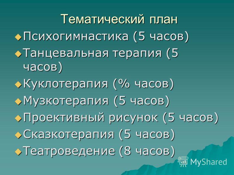 Тематический план Психогимнастика (5 часов) Психогимнастика (5 часов) Танцевальная терапия (5 часов) Танцевальная терапия (5 часов) Куклотерапия (% часов) Куклотерапия (% часов) Музкотерапия (5 часов) Музкотерапия (5 часов) Проективный рисунок (5 час