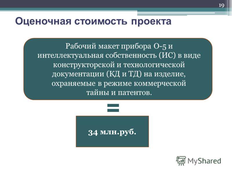 Оценочная стоимость проекта Рабочий макет прибора О-5 и интеллектуальная собственность (ИС) в виде конструкторской и технологической документации (КД и ТД) на изделие, охраняемые в режиме коммерческой тайны и патентов. 34 млн.руб. = 19