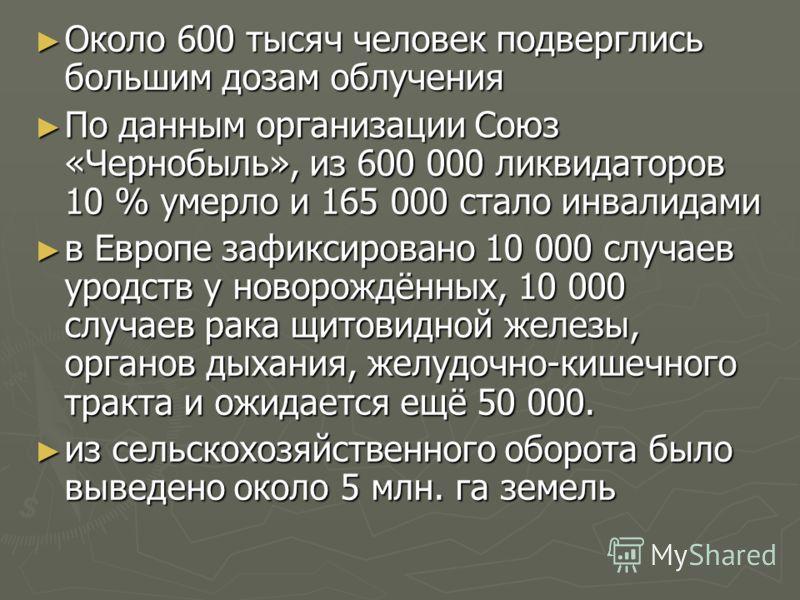 Около 600 тысяч человек подверглись большим дозам облучения Около 600 тысяч человек подверглись большим дозам облучения По данным организации Союз «Чернобыль», из 600 000 ликвидаторов 10 % умерло и 165 000 стало инвалидами По данным организации Союз
