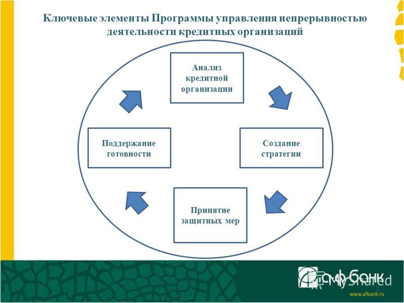 2 Ключевые элементы Программы управления непрерывностью деятельности кредитных организаций Анализ кредитной организации Принятие защитных мер Создание стратегии Поддержание готовности