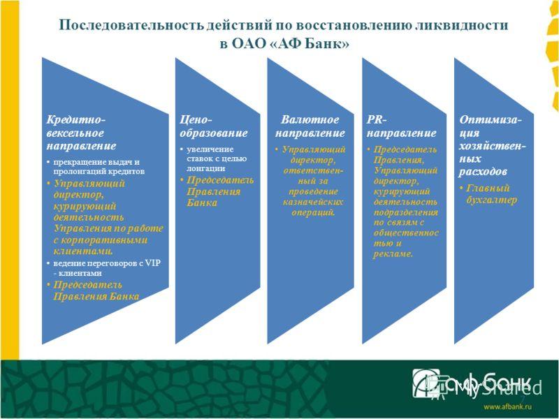 7 Последовательность действий по восстановлению ликвидности в ОАО «АФ Банк» Кредитно- вексельное направление прекращение выдач и пролонгаций кредитов Управляющий директор, курирующий деятельность Управления по работе с корпоративными клиентами. веден