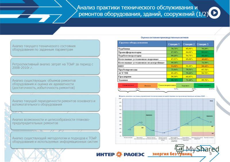 5 Анализ практики технического обслуживания и ремонтов оборудования, зданий, сооружений (1/2) Анализ текущего технического состояния оборудования по заданным параметрам Ретроспективный анализ затрат на ТОиР за период с 2008-2010г.г. Анализ существующ