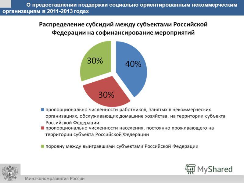 О предоставлении поддержки социально ориентированным некоммерческим организациям в 2011-2013 годах